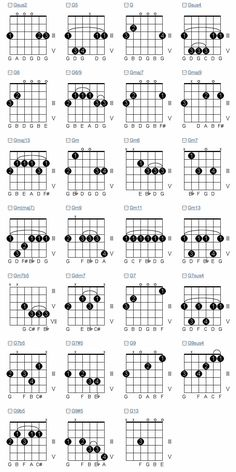 There are only 3 essential elements on how to learn to strum your way through guitar lessons. First, purchase your own guitar. Guitar Scales Charts, Guitar Chords And Scales, Jazz Guitar Chords, Jazz Guitar Lessons, Music Theory Guitar, Guitar Chords Beginner, Guitar Riffs, Music Chords, Guitar Chord Chart