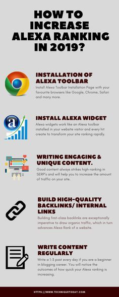 Do you want some quick and practical results that can help your website get easily rank in Alexa? Know, How To Increase Alexa Ranking Easily In Web Analytics Tools, Website Ranking, Business Magazine, In 2019, Website Link, Search Engine, Online Marketing, Web Design, Writing