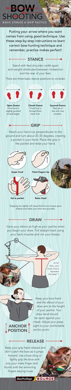 5 Steps to Bow Shooting Basics: Stance  Grip Tactics-- this could come in handy