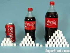 En esta famosa imagen puedes ver la cantidad de azúcar que contienen diferentes envases de Coca Cola. En una lata de 33 cl. hay unos 39 gramos de azúcar (recuerda que la recomendación de la OMS es de como máximo 50 g/día).