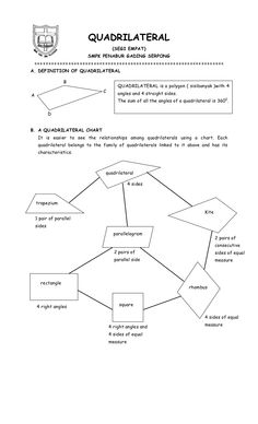 Basic Quadrilateral Cheat Sheet  Google Search  Classroom Ideas