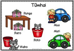 Learn location words in Maori. A 27 page activity pack for NZ classes. This pack… Esl Resources, School Resources, Maori Words, It Cv, Early Childhood Education, Fun Learning, Curriculum, Kindergarten, Classroom