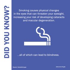 Smoking is as bad for your eyes as it is the rest of your body. Learn more from the National Eye Institute.
