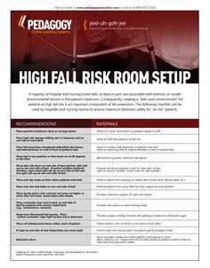 Hospital Fall Prevention Poster
