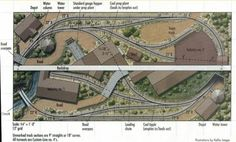 Lots of good ideas for a 4x8 train layouts...  You can find lots of good 4x8 track plans in model railroading books and magazines or on the internet. The National Model Railroad Association (NMRA) has a web site with a great selection of 4x8 track plans