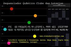 Talisman: Resultados dos Ausentes com o Sequenciador 10