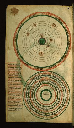 Late 12th c. Illuminated Manuscript, Compendium of computistical texts, TOP: Diagram of the planetary orbits and zodiac BOTTOM: Diagram of the planet cycles, Walters Art Museum.