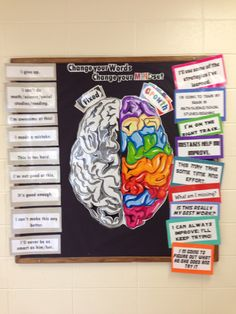 Fixed vs. growth mindset bulletin board. What do you value? @sharonleerice