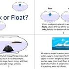 The Sink or Float packet has a book that explains why things sink or float in terms that kids can understand. It also has a cut and paste activity.