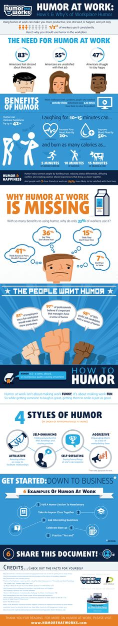 "Great infographic on the importance of humor at work. ""Humor helps connect people by building trust, reducing status differentials, diffusing conflict, and creating positive shared experiences that bring us closer together... Humor can increase happiness by up to 42%... When challenged with a  problem, people who watched a comedy video beforehand were 3.75 times more likely to solve the problem!"""