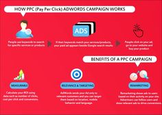 Why PPC campaign is a wise choice for small or new business?