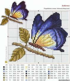 blue butterfly This pattern is on my board twice because each links to a different website. Cross Stitch Boards, Cross Stitch Needles, Butterfly Cross Stitch, Cross Stitch Flowers, Needlepoint Patterns, Embroidery Patterns, Cross Stitch Designs, Cross Stitch Patterns, Cross Stitching