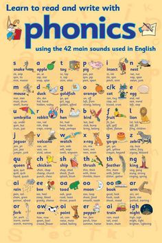 Learn to Read with Phonics - The 42 primary phonemes of the English language. Great school activity for teaching literacy. Teaching Phonics, Teaching Reading, Teaching Kids, Kids Learning, How To Teach Phonics, Phonics For Kindergarten, Kindergarten Sight Words List, First Grade Sight Words, Kindergarten Readiness