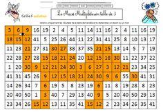 Pour réviser les tables de x2 et x3