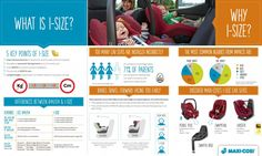 Do you know about the new car seat regulations? Here's the new i-size regulations explained by Maxi-Cosi (and why rear facing is SO important)