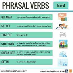 Phrasal verbs - Travel. RESUME