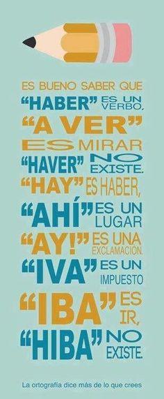 Haber, a ver, haya, halla, ahí, hay, ay, iba, iva...