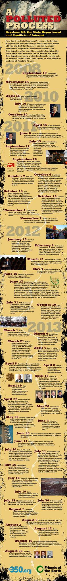 A polluted process: Keystone XL, the State Department and conflicts of interest - See more at: http://www.foe.org/news/blog/2013-09-a-polluted-process-keystone-xl-the-state-department#sthash.GXbOM4rJ.dpuf
