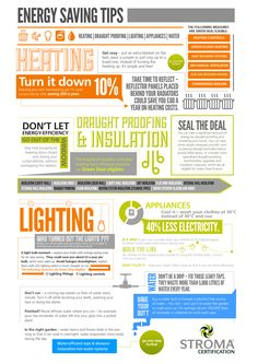 Energy Saving Tips - Stroma Certification  An infographic to show ways you can reduce energy consumption in your  home.