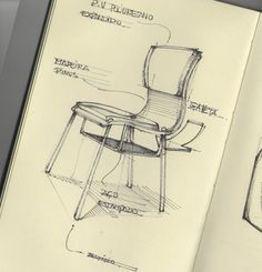 "This sketch is credited as belonging to ""Stefan"" - if anybody has any more information please let me know! :P #ChairSketch"