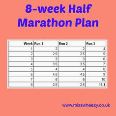 Miss Wheezy: Ealing Half Marathon Training Update - featuring 8-week Half Marathon Training Plan and recovering from injury