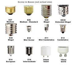 Figura 48 – Algumas bases de lâmpadas. Fonte: Superior Lighting [139].