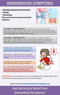 #Hemorrhoid #Symptoms. Hemorrhoids are enlarged, swollen veins that can occur either inside (internal hemorrhoids), outside (external hemorrhoids), or around the anus. External hemorrhoids are often the most painful. Click to find out how to relieve hemorrhoids symptoms quickly.