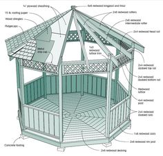 3 Free and fantastic Gazebo Plans! When May rolls around we get a lot of call for plans to build an outdoor Gazebo. We published a set of Gazebo plans back in 2007 and wanted to provide an additional selection so that our readers have multiple choices. If you are...