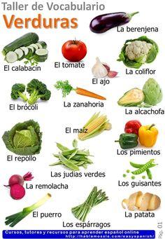 Vegetables in Spanish -Verduras- Spanish vocabulary Vocabulario_Verduras_ima Spanish Phrases, Spanish Grammar, Spanish Vocabulary, Spanish Words, Spanish English, How To Speak Spanish, Learn Spanish, Spanish Classroom Activities, Learning Spanish For Kids