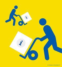 De la monitorización y la escucha activa a la información y de la información al conocimiento: el case study de la estrategia de IKEA.
