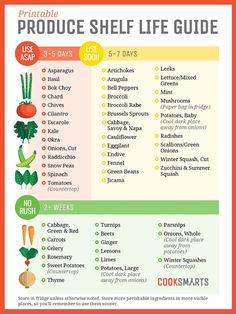 A bit of planning and knowledge can help you enjoy the tastiest and freshest fruits and veggies.