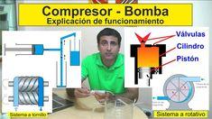 Que es un Compresor? como funciona?      What is a Compressor? how it wo...
