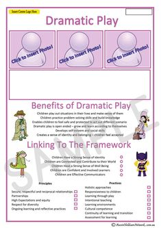 This template can be used to show how a child benefits from playing in Dramatic Play. Dramatic play enables children to dress, act out and be someone. Learning Stories Examples, Aussie Childcare Network, Types Of Play, School Play, Lesson Plan Templates, Teaching Aids, Sunday School Crafts, Problem Solving Skills, Dramatic Play