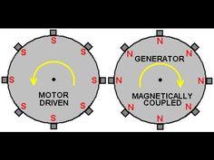 Tesla Generator for free energy. Tesla Generator, Diy Generator, Renewable Energy, Solar Energy, Solar Power, Tesla Free Energy, Magnetic Generator, Emergency Power, Solar Panels For Home