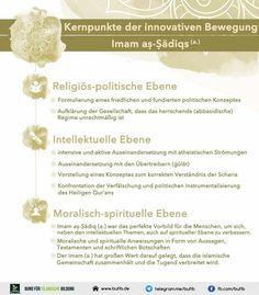 Kernpunkte der innovativen Bewegung Imam as-Sadiqs (a.)
