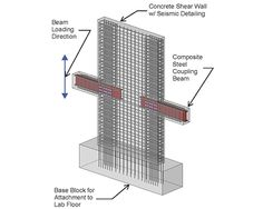 1000 Images About Shear Walls On Pinterest Engineering
