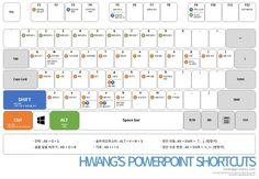 Hwang's Powerpoint :: '파워포인트 강좌' 카테고리의 글 목록