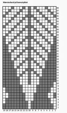 A stickmanikers logbook Fair Isle Knitting Patterns, Chunky Knitting Patterns, Knitting Charts, Afghan Crochet Patterns, Lace Knitting, Knitting Stitches, Knitting Designs, Knit Patterns, How To Start Knitting