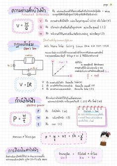 Learn Thai, Algebra Worksheets, Science Notes, Study Organization, School Study Tips, Study Planner, Good Notes, Study Hard, School Notes