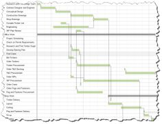 How to Create a Construction Schedule - Timber Frame HQ Construction Drawings, Construction Types, Project Management Professional, Work Project, Conceptual Design, How To Run Longer, Are You The One, Schedule, Diy Projects