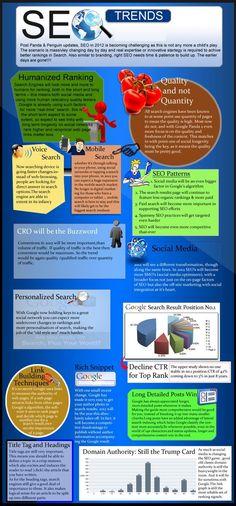 #SEO   #emarketing #marketing #social_network #social_media #works m-e-s-c.com/