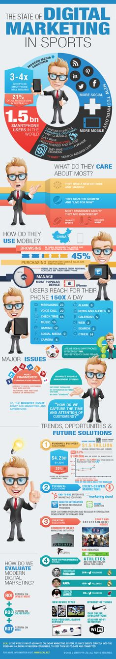 The state of digital Marketing in sports #infografia #infographic #marketing