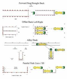 Cdl Pre Trip Inspection Diagram Pre Trip Inspection Checklist Sheet Fancy 8 Best Of Printable School. Cdl Pre Trip Inspection Diagram Cdl Class A Pre . School Bus Driver, Driving School, Trailer Storage, Vehicle Inspection, Semi Trailer, Spanish English, Parking Design, Fence Design, Commercial Vehicle