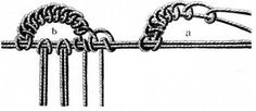 FIG. 524. KNOTTING ON THREADS WITH SCALLOPS.