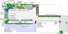 The Watch House, Original Layout Garden Pavillion, Zantedeschia, Coastal Gardens, Layout, Seaside Towns, Garden Inspiration, Garden Ideas, Garden Planning, Garden Design