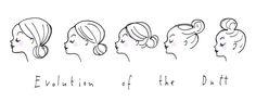 Evolution of the dutt, hair, Kera Till, Illustration, Evolution, Dutt,