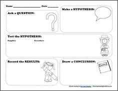 Scientific Method Printable Worksheet for Kids #scienceforkids #printables