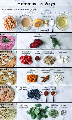 It's easy to add new flavor to a basic hummus recipe. Try adding spinach and green peas, pumpkin puree, roasted beets, black beans and chili powder, or roasted red peppers and lentils to create the recipes shown here!