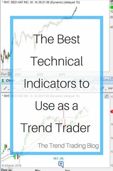 The best technical indicators to use as a Forex & stock market trader. Indicators to use include, support & resistance, price, moving averages & volume. Learn more in this article by The Trend Trading Blog.