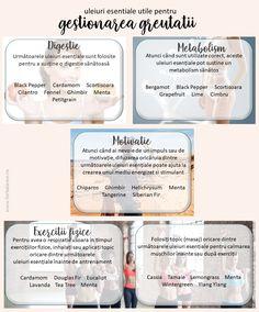 Pe masura ce incepeti programul de control al greutatii, veti dori sa alegeti uleiuri esentiale care pot fi utile pentru digestie, metabolism, motivatie, exercitii fizice si altele.  Dar, care uleiuri sunt cele mai bune pentru slabit?🍎🧬🦸♀️🤸♀️  Aruncati o privire asupra urmatoarelor sugestii de uleiuri cu proprietati si caracteristici chimice diferite, care va pot oferi sustinere in timpul gestionarii greutatii. Grapefruit, Lime, Words, Lima, Limes